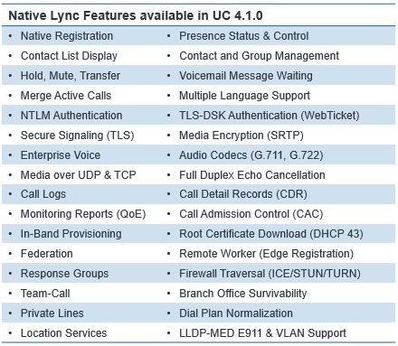 Polycom Qualified Lync Phone Configuration : Jeff Schertz's Blog