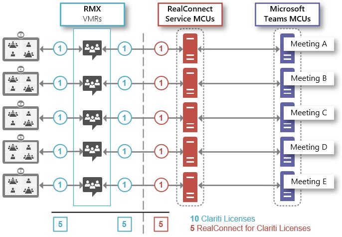 RealConnect for Clariti : Jeff Schertz's Blog